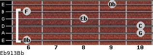 Eb9/13/Bb for guitar on frets 6, 10, 10, 8, 6, 9