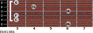 Eb9/13/Bb for guitar on frets 6, 3, 3, 6, 4, 3