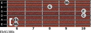 Eb9/13/Bb for guitar on frets 6, 6, 10, 10, 8, 9