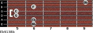 Eb9/13/Bb for guitar on frets 6, 6, 5, 5, 6, 9