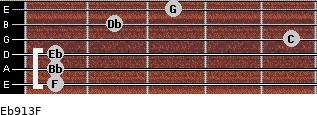 Eb9/13/F for guitar on frets 1, 1, 1, 5, 2, 3