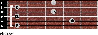 Eb9/13/F for guitar on frets 1, 4, 1, 3, 1, 3
