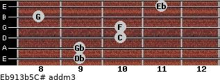 Eb9/13b5/C# add(m3) guitar chord