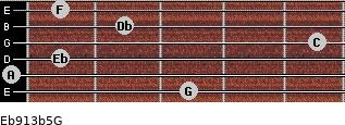 Eb9/13b5/G for guitar on frets 3, 0, 1, 5, 2, 1