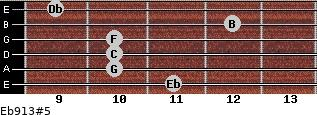 Eb9/13#5 for guitar on frets 11, 10, 10, 10, 12, 9