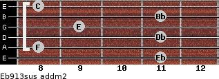 Eb9/13sus add(m2) guitar chord