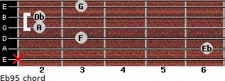 Eb9(-5) for guitar on frets x, 6, 3, 2, 2, 3