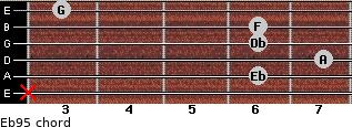 Eb9(-5) for guitar on frets x, 6, 7, 6, 6, 3