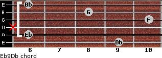 Eb9/Db for guitar on frets 9, 6, x, 10, 8, 6