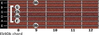 Eb9/Db for guitar on frets 9, 8, 8, 8, 8, 9