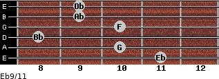 Eb9/11 for guitar on frets 11, 10, 8, 10, 9, 9