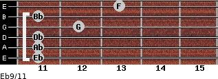 Eb9/11 for guitar on frets 11, 11, 11, 12, 11, 13