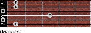 Eb9/11/13b5/F for guitar on frets 1, 0, 3, 0, 1, 1