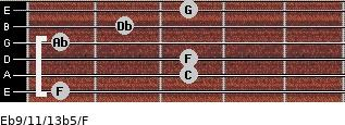 Eb9/11/13b5/F for guitar on frets 1, 3, 3, 1, 2, 3