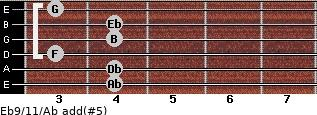Eb9/11/Ab add(#5) guitar chord