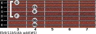 Eb9/11b5/Ab add(#5) guitar chord