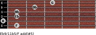 Eb9/11b5/F add(#5) guitar chord