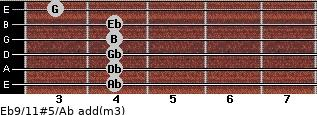 Eb9/11#5/Ab add(m3) guitar chord