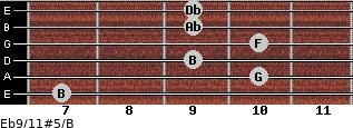 Eb9/11#5/B for guitar on frets 7, 10, 9, 10, 9, 9