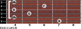 Eb9/11#5/B for guitar on frets 7, 4, 5, 4, 6, 4