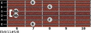 Eb9/11#5/B for guitar on frets 7, 8, 6, 6, 8, 7