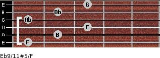 Eb9/11#5/F for guitar on frets 1, 2, 3, 1, 2, 3
