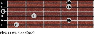 Eb9/11#5/F add(m2) guitar chord