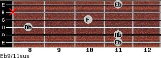 Eb9/11sus for guitar on frets 11, 11, 8, 10, x, 11