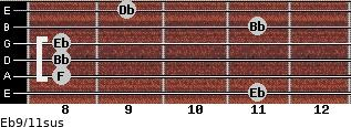 Eb9/11sus for guitar on frets 11, 8, 8, 8, 11, 9