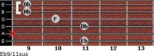 Eb9/11sus for guitar on frets 11, x, 11, 10, 9, 9