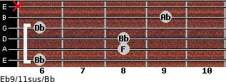Eb9/11sus/Bb for guitar on frets 6, 8, 8, 6, 9, x