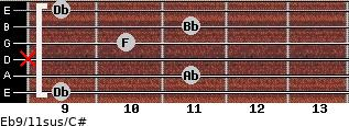 Eb9/11sus/C# for guitar on frets 9, 11, x, 10, 11, 9