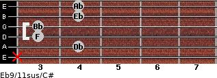 Eb9/11sus/C# for guitar on frets x, 4, 3, 3, 4, 4