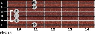 Eb9/13 for guitar on frets 11, 10, 10, 10, 11, 11