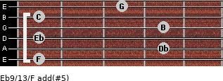 Eb9/13/F add(#5) guitar chord