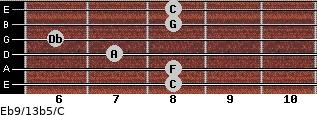 Eb9/13b5/C for guitar on frets 8, 8, 7, 6, 8, 8