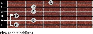 Eb9/13b5/F add(#5) guitar chord