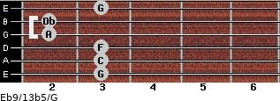 Eb9/13b5/G for guitar on frets 3, 3, 3, 2, 2, 3