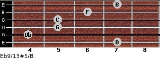 Eb9/13#5/B for guitar on frets 7, 4, 5, 5, 6, 7