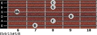 Eb9/13#5/B for guitar on frets 7, 8, 9, 6, 8, 8