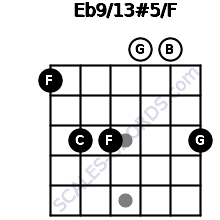 Eb9/13#5/F for guitar on frets 1, 3, 3, 0, 0, 3