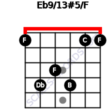 Eb9/13#5/F for guitar on frets 1, 4, 3, 4, 1, 1