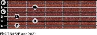 Eb9/13#5/F add(m2) guitar chord