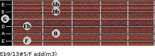 Eb9/13#5/F add(m3) guitar chord