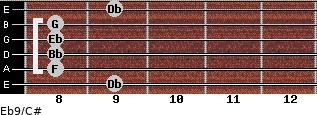 Eb9/C# for guitar on frets 9, 8, 8, 8, 8, 9