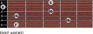 Eb9/F add(#5) guitar chord