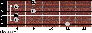 Eb9 add(m2) guitar chord