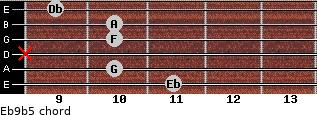 Eb9b5 for guitar on frets 11, 10, x, 10, 10, 9