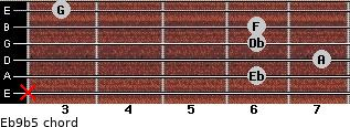Eb9b5 for guitar on frets x, 6, 7, 6, 6, 3