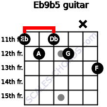 Eb9b5 for guitar on frets 11, 12, 11, 12, x, 13